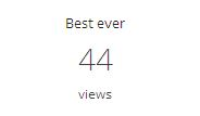 bamsi best day july 14 with highest number of views 44